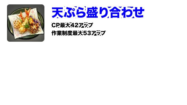 2019/03/25/ 12:54天ぷら盛り合わせを作りたい