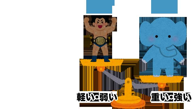 2019/05/30/ 12:39天秤にゾウとボブ
